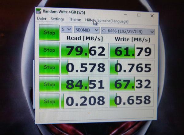 Benchmark Ergebnisse SSHD